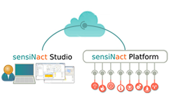 Leti to release versatile SensiNact Internet of Things platform for open-source development